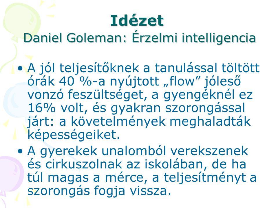 Idézet Daniel Goleman: Érzelmi intelligencia