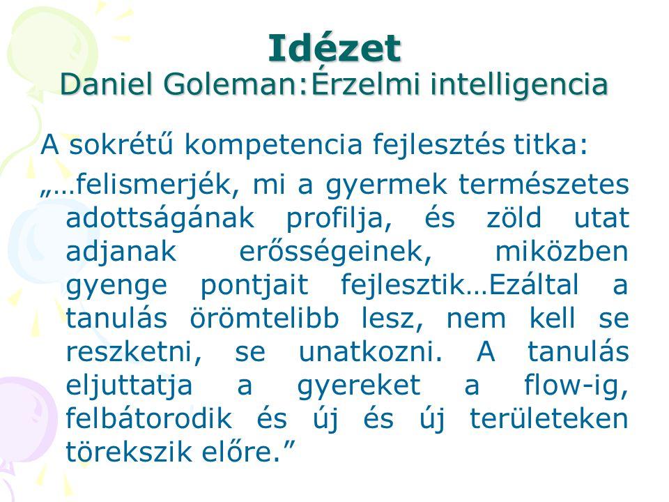 Idézet Daniel Goleman:Érzelmi intelligencia