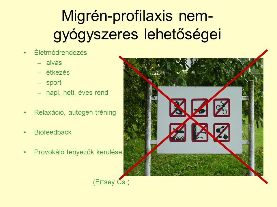 Migrén-profilaxis nem-gyógyszeres lehetőségei