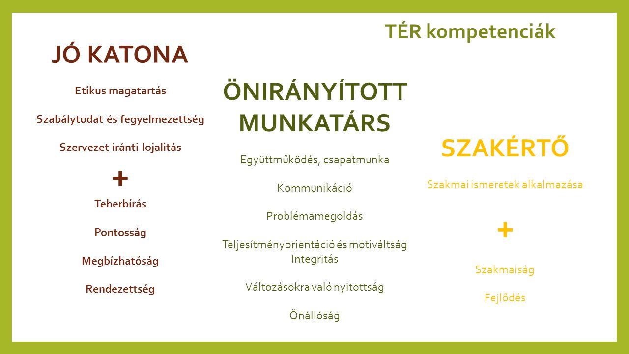 + + JÓ KATONA ÖNIRÁNYÍTOTT MUNKATÁRS SZAKÉRTŐ TÉR kompetenciák