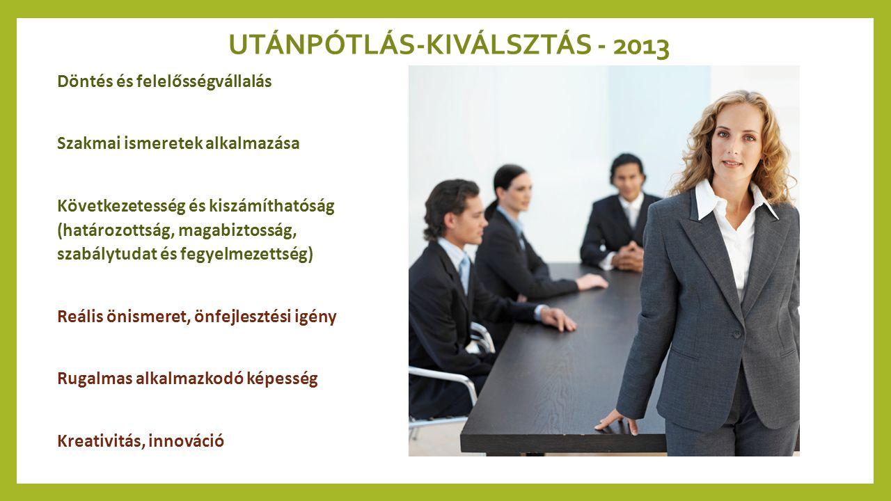 UTÁNPÓTLÁS-KIVÁLSZTÁS - 2013