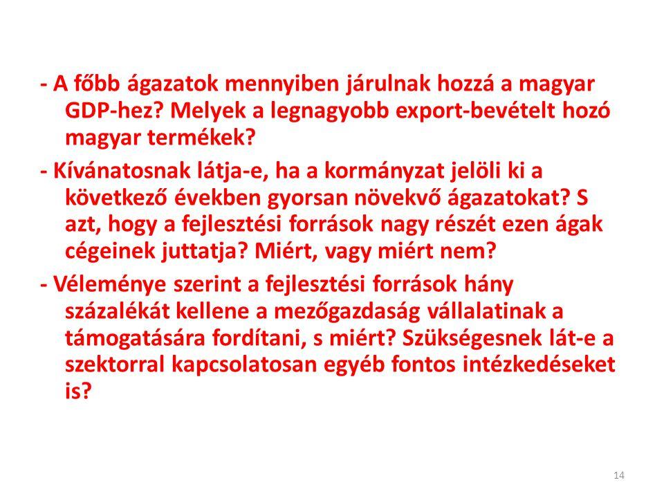 - A főbb ágazatok mennyiben járulnak hozzá a magyar GDP-hez