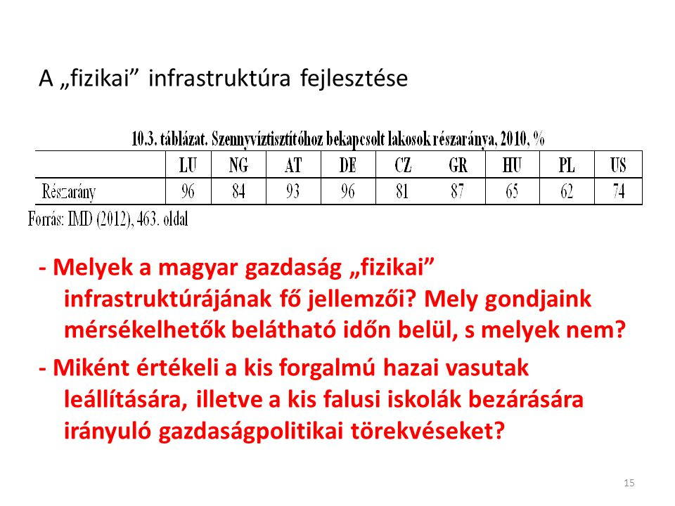 """A """"fizikai infrastruktúra fejlesztése - Melyek a magyar gazdaság """"fizikai infrastruktúrájának fő jellemzői."""