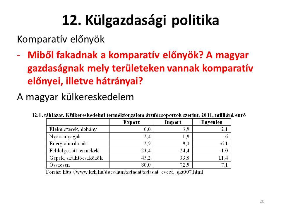 12. Külgazdasági politika