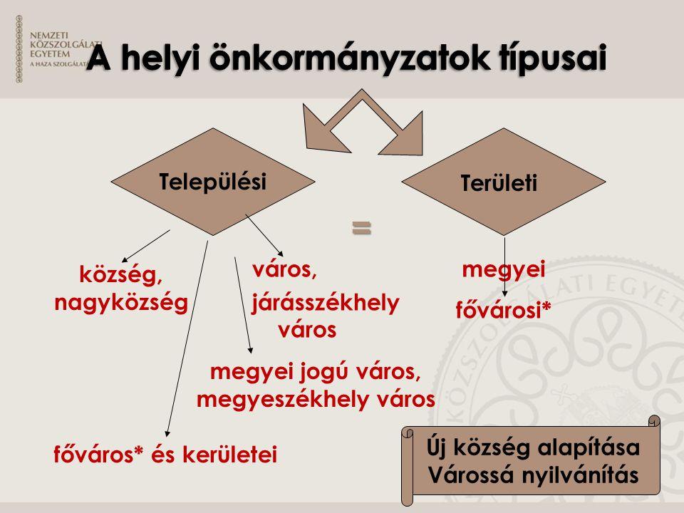 A helyi önkormányzatok típusai