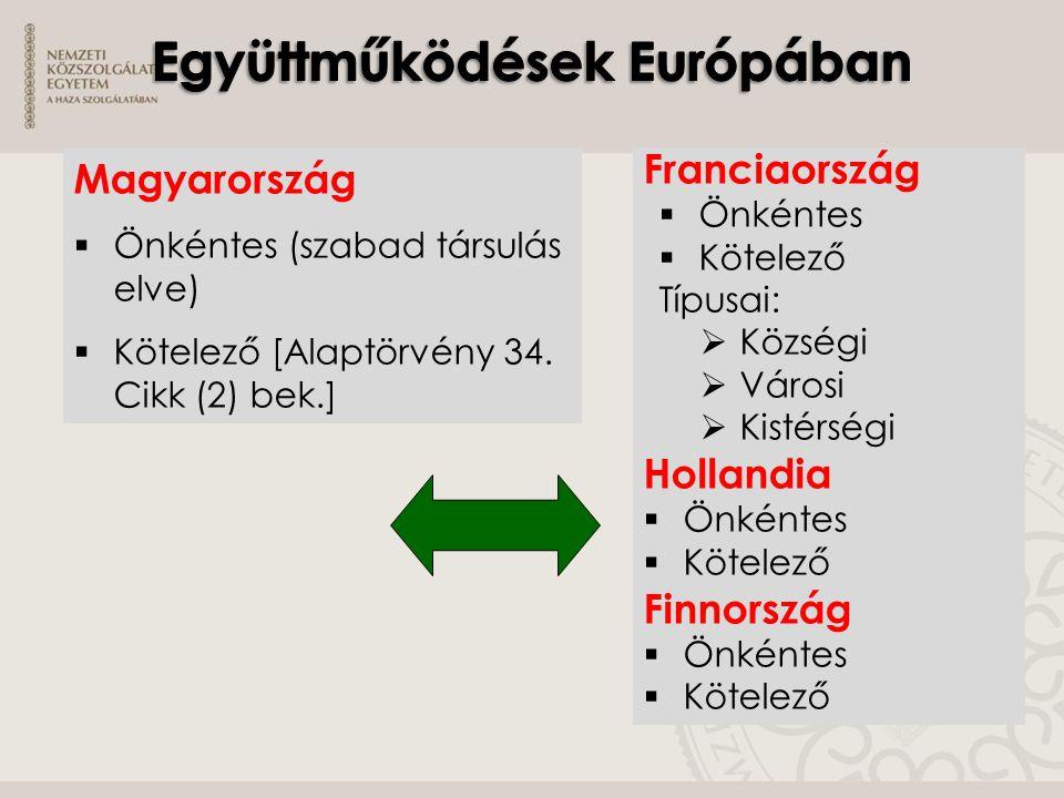 Együttműködések Európában
