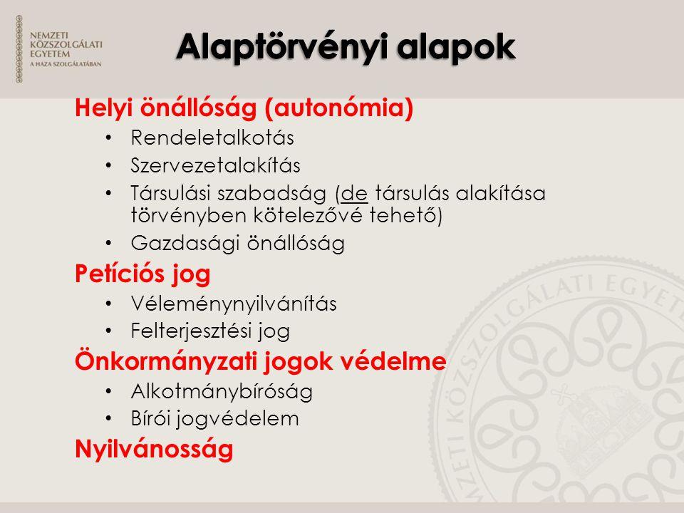 Alaptörvényi alapok Helyi önállóság (autonómia) Petíciós jog