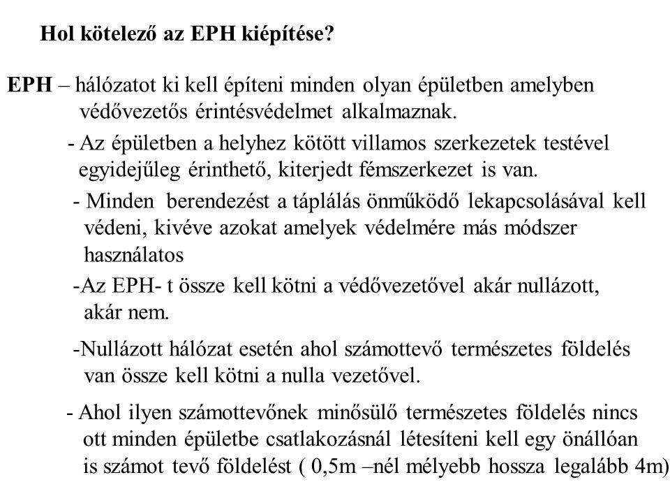 Hol kötelező az EPH kiépítése