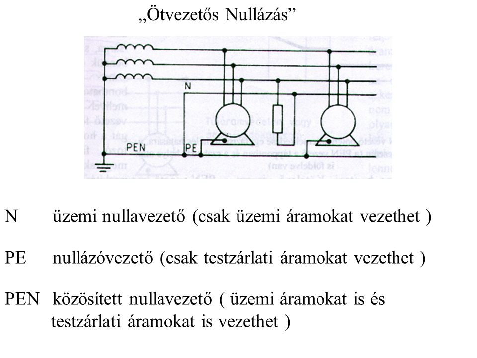 """""""Ötvezetős Nullázás N üzemi nullavezető (csak üzemi áramokat vezethet ) PE nullázóvezető (csak testzárlati áramokat vezethet )"""