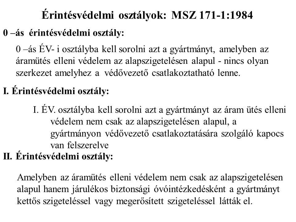 Érintésvédelmi osztályok: MSZ 171-1:1984