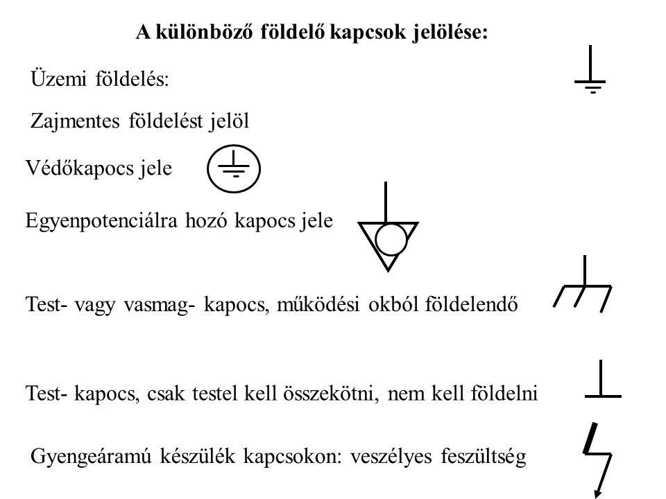 A különböző földelő kapcsok jelölése:
