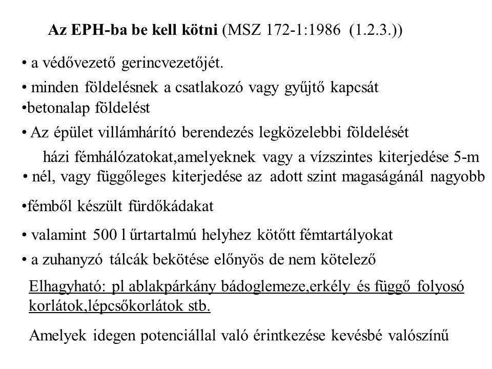 Az EPH-ba be kell kötni (MSZ 172-1:1986 (1.2.3.))