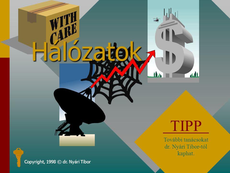 Hálózatok TIPP További tanácsokat dr. Nyári Tibor-tól kaphat.