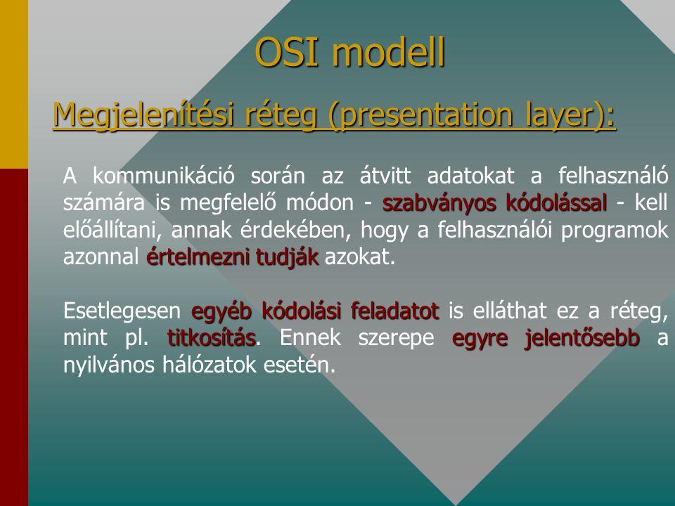OSI modell Megjelenítési réteg (presentation layer):
