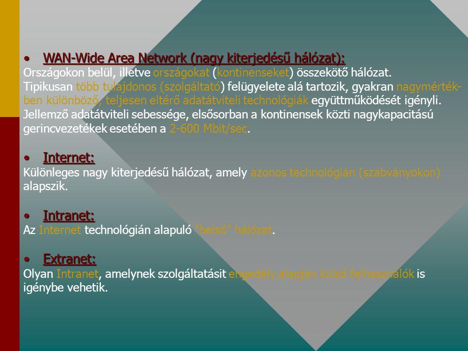 WAN-Wide Area Network (nagy kiterjedésű hálózat): Országokon belül, illetve országokat (kontinenseket) összekötő hálózat. Tipikusan több tulajdonos (szolgáltató) felügyelete alá tartozik, gyakran nagymérték- ben különböző, teljesen eltérő adatátviteli technológiák együttműködését igényli. Jellemző adatátviteli sebessége, elsősorban a kontinensek közti nagykapacitású gerincvezetékek esetében a 2-600 Mbit/sec.