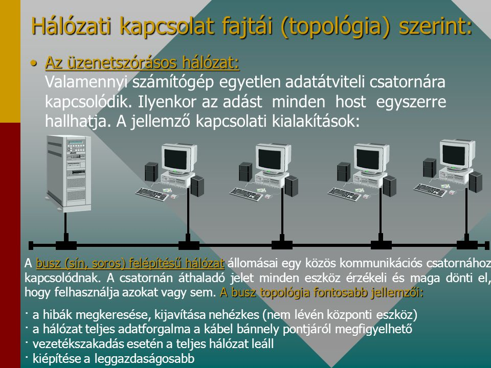 Hálózati kapcsolat fajtái (topológia) szerint: