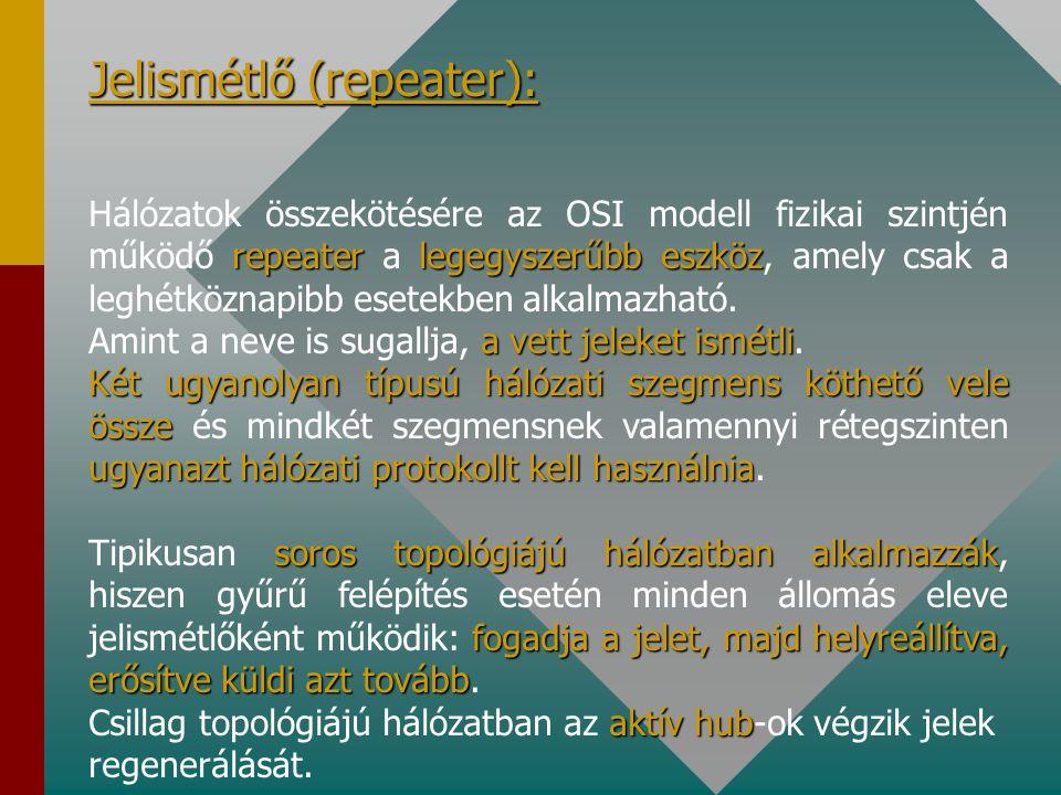 Jelismétlő (repeater):