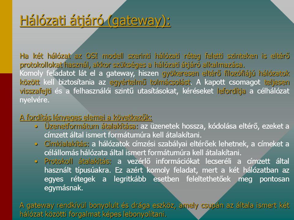Hálózati átjáró (gateway):