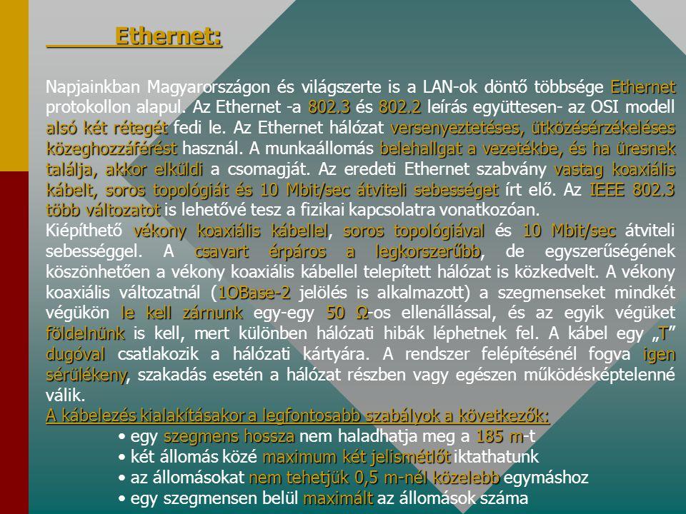 Ethernet: