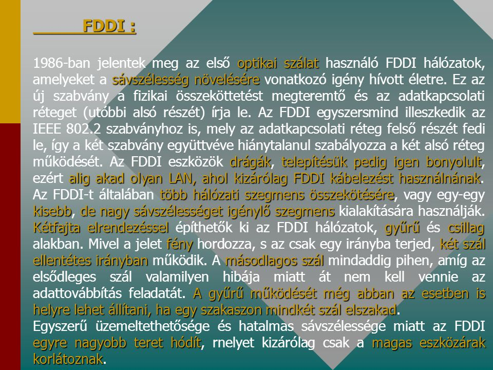 FDDI :