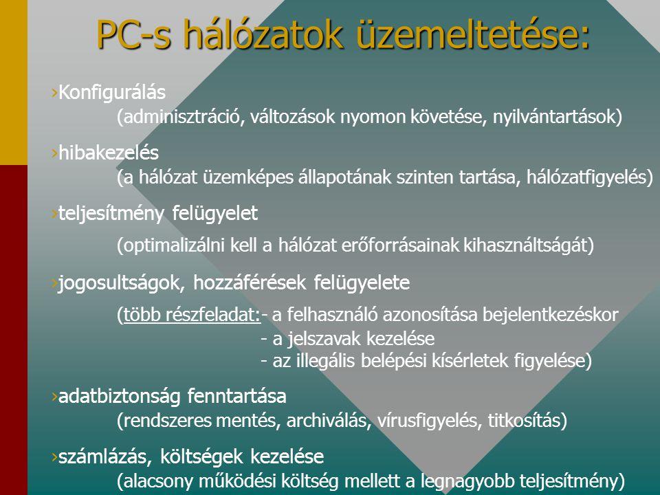 PC-s hálózatok üzemeltetése: