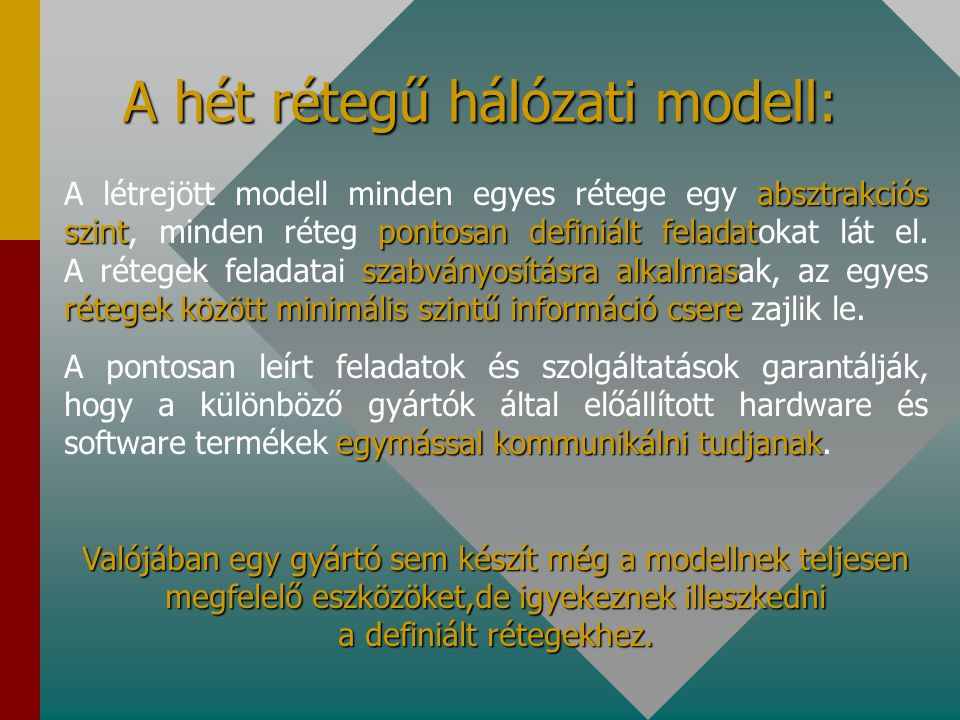 A hét rétegű hálózati modell:
