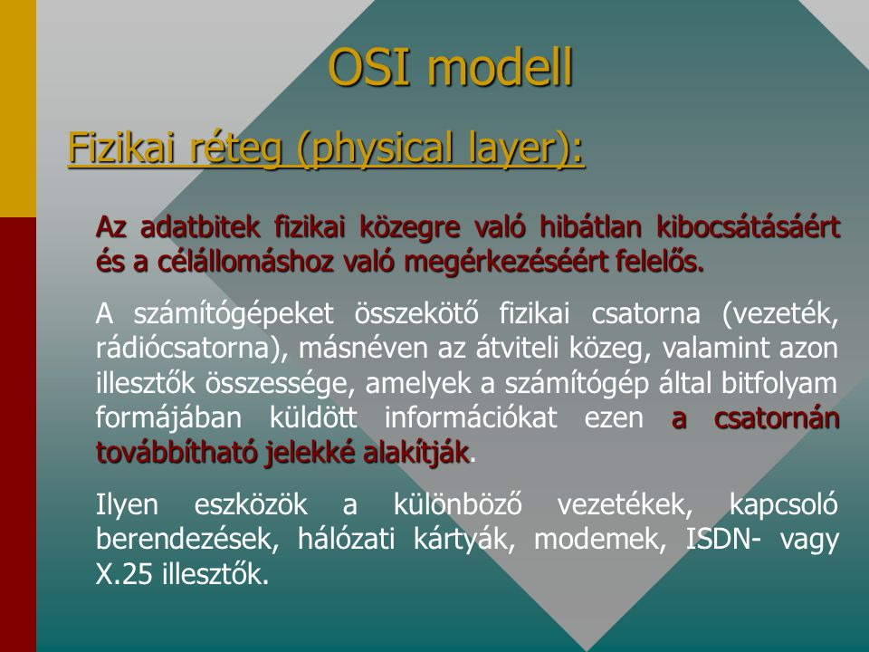 OSI modell Fizikai réteg (physical layer):