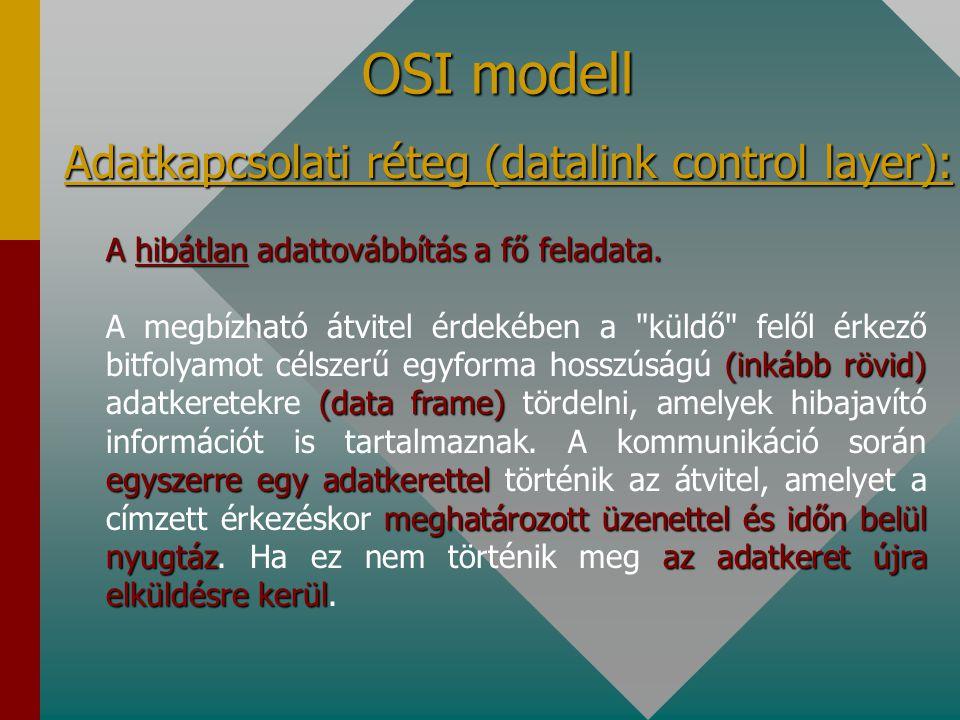 OSI modell Adatkapcsolati réteg (datalink control layer):