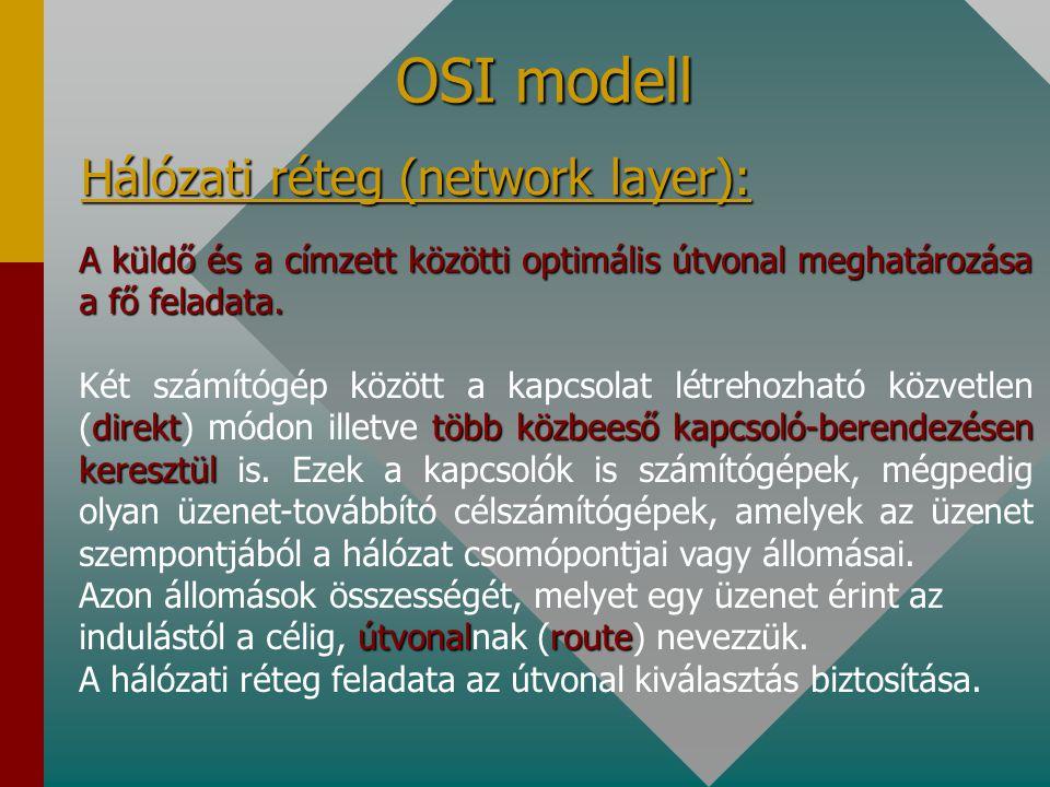OSI modell Hálózati réteg (network layer):