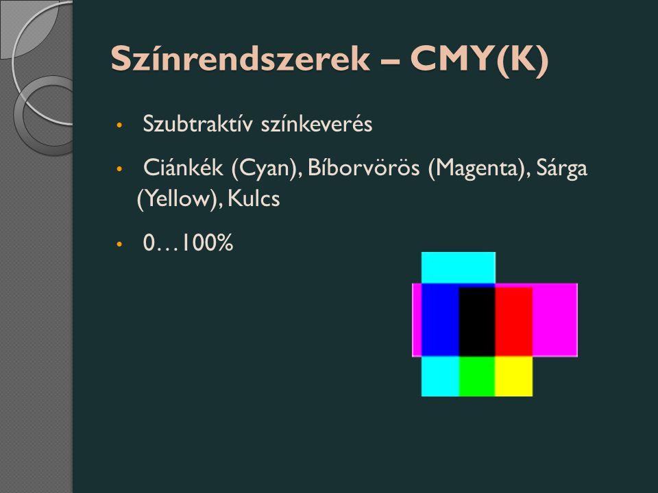 Színrendszerek – CMY(K)