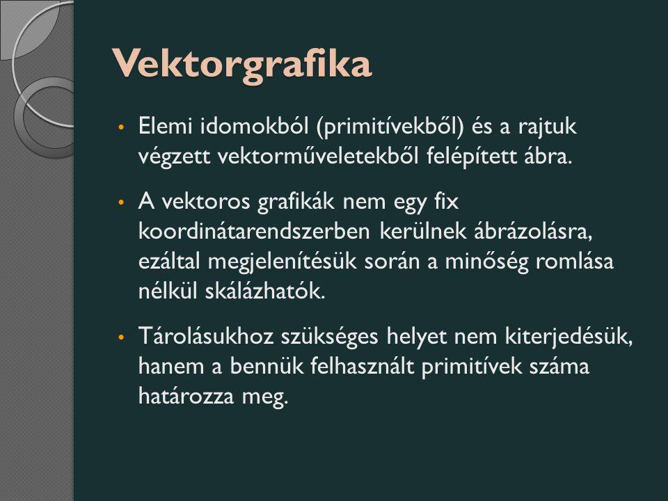 Vektorgrafika Elemi idomokból (primitívekből) és a rajtuk végzett vektorműveletekből felépített ábra.