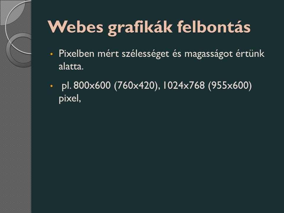 Webes grafikák felbontás
