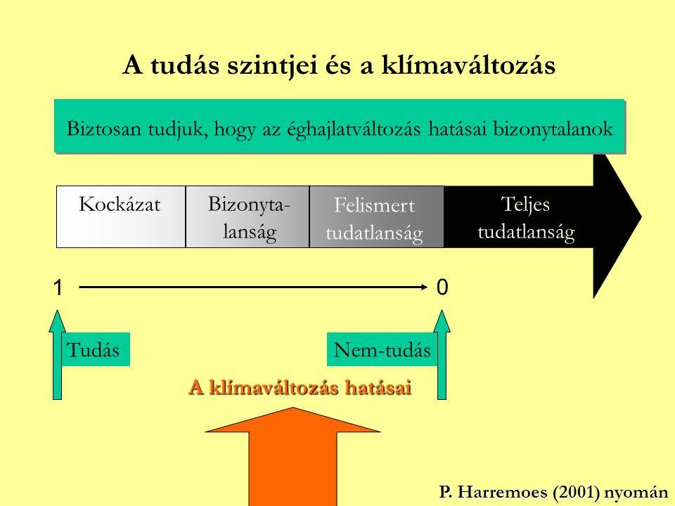 A tudás szintjei és a klímaváltozás