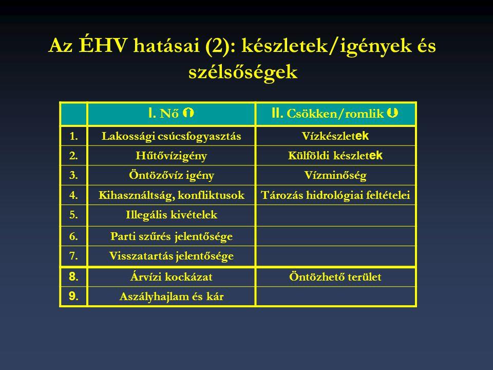 Az ÉHV hatásai (2): készletek/igények és szélsőségek