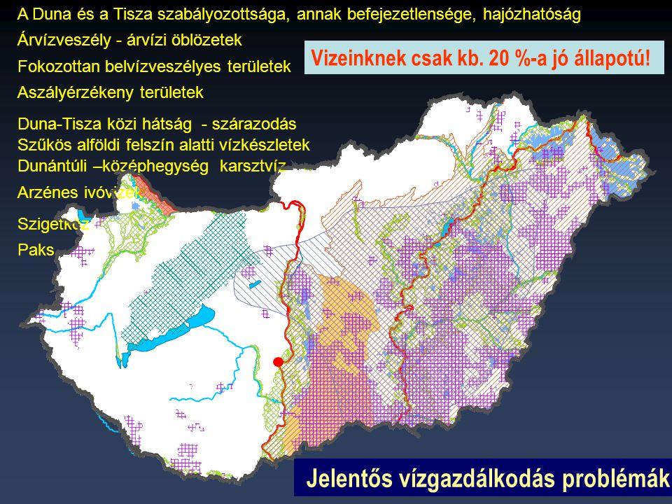 Jelentős vízgazdálkodás problémák Jelentős vízgazdálkodás problémák