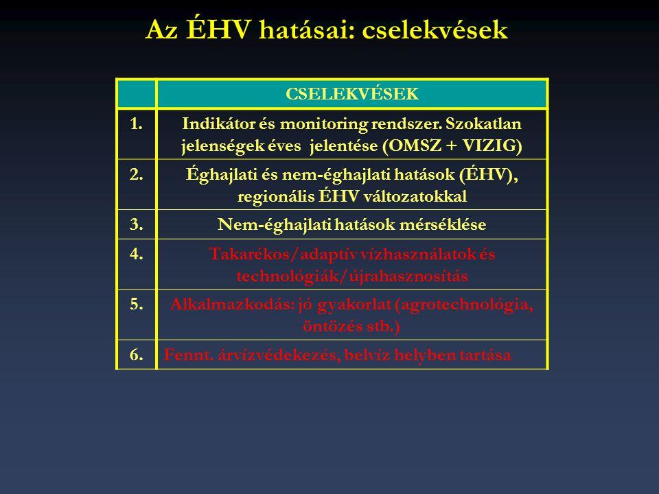 Az ÉHV hatásai: cselekvések