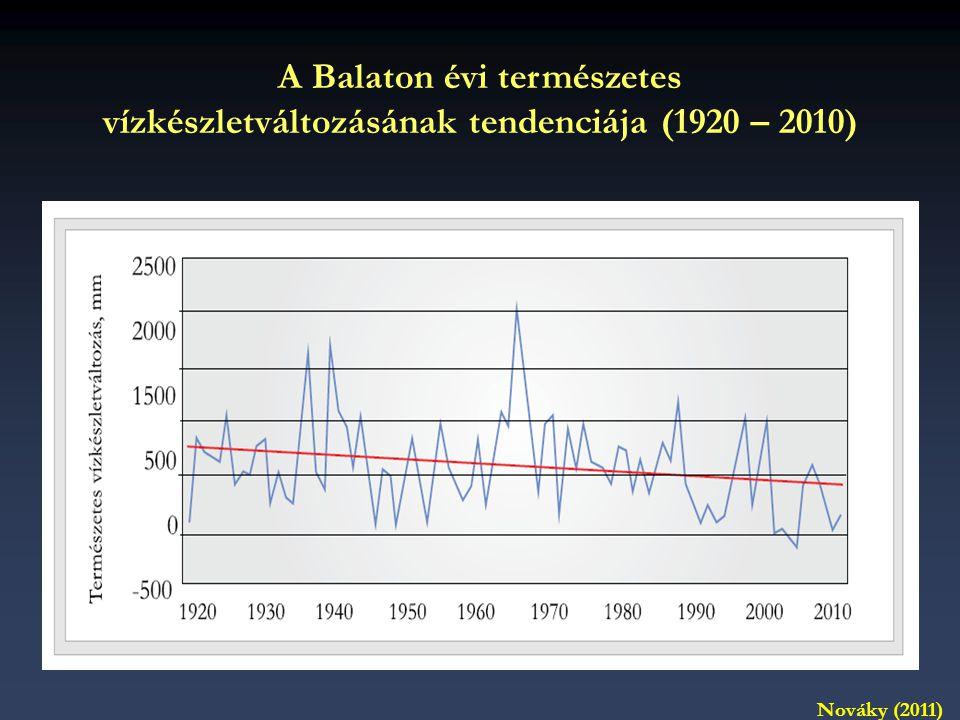 A Balaton évi természetes vízkészletváltozásának tendenciája (1920 – 2010)