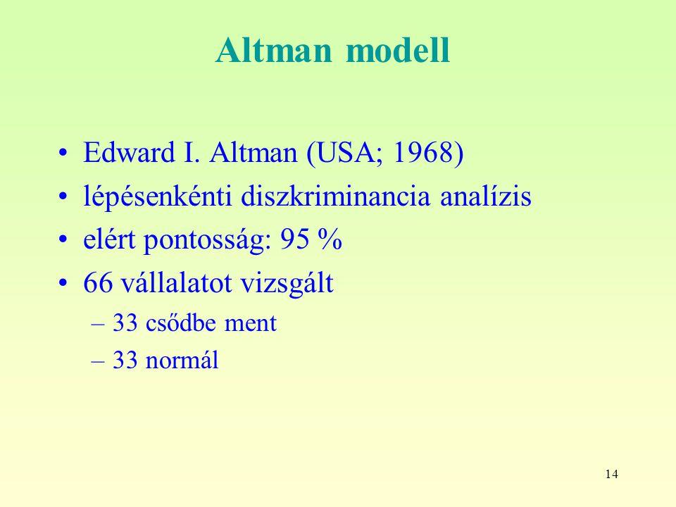 Altman modell Edward I. Altman (USA; 1968)