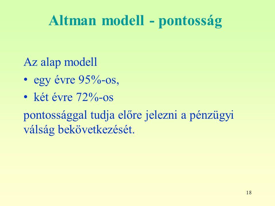 Altman modell - pontosság