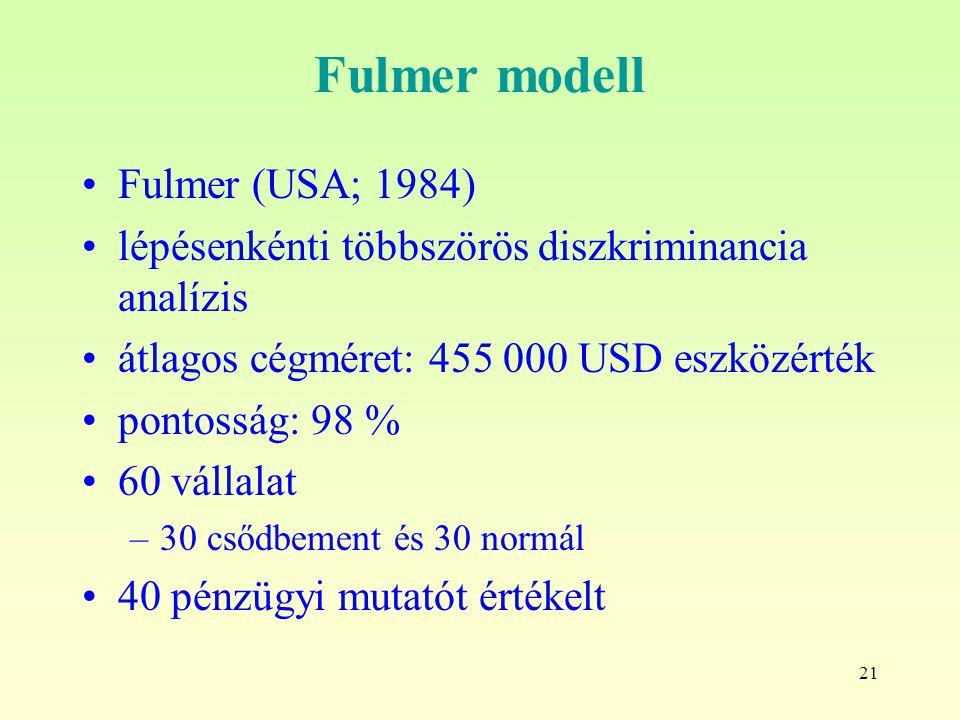 Fulmer modell Fulmer (USA; 1984)