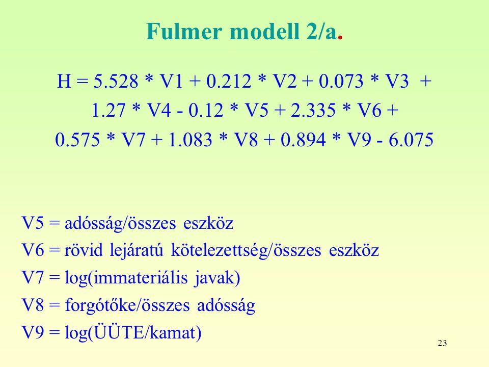 Fulmer modell 2/a. H = 5.528 * V1 + 0.212 * V2 + 0.073 * V3 +