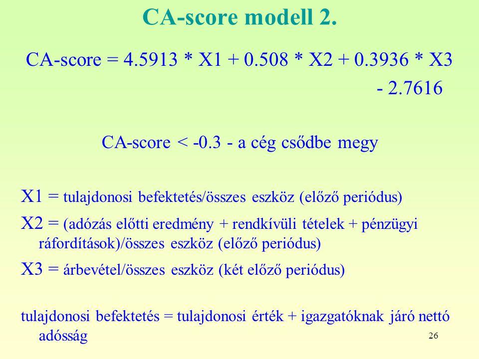 CA-score < -0.3 - a cég csődbe megy