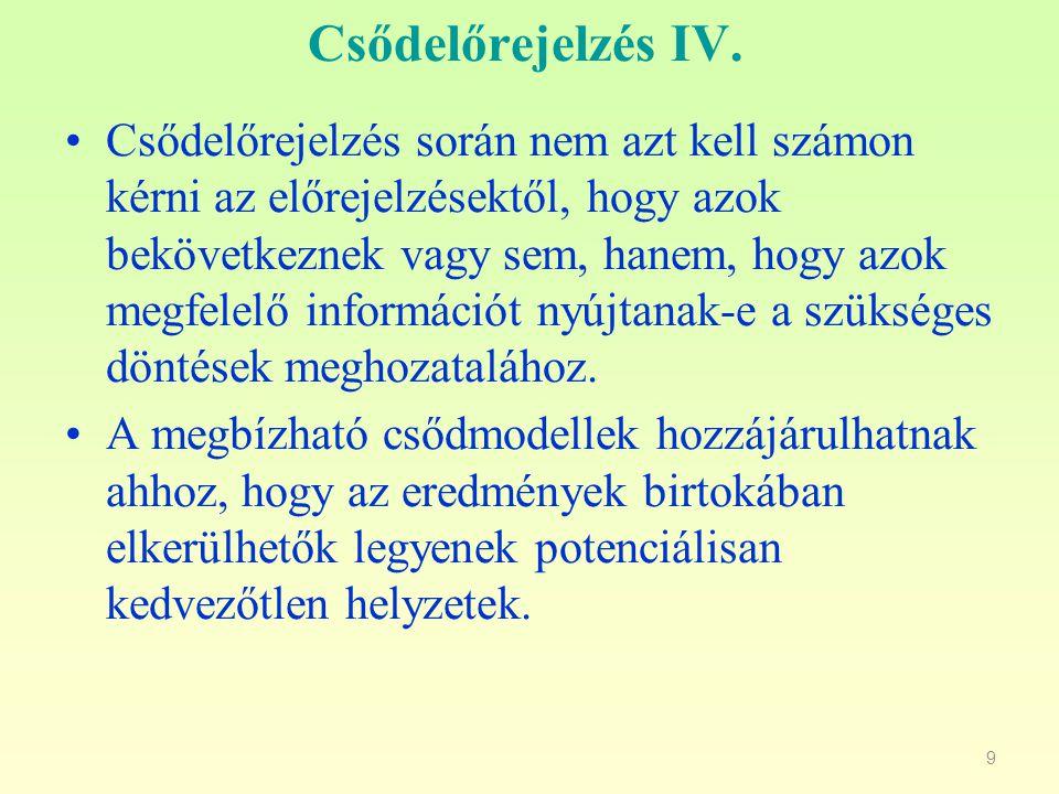 Csődelőrejelzés IV.