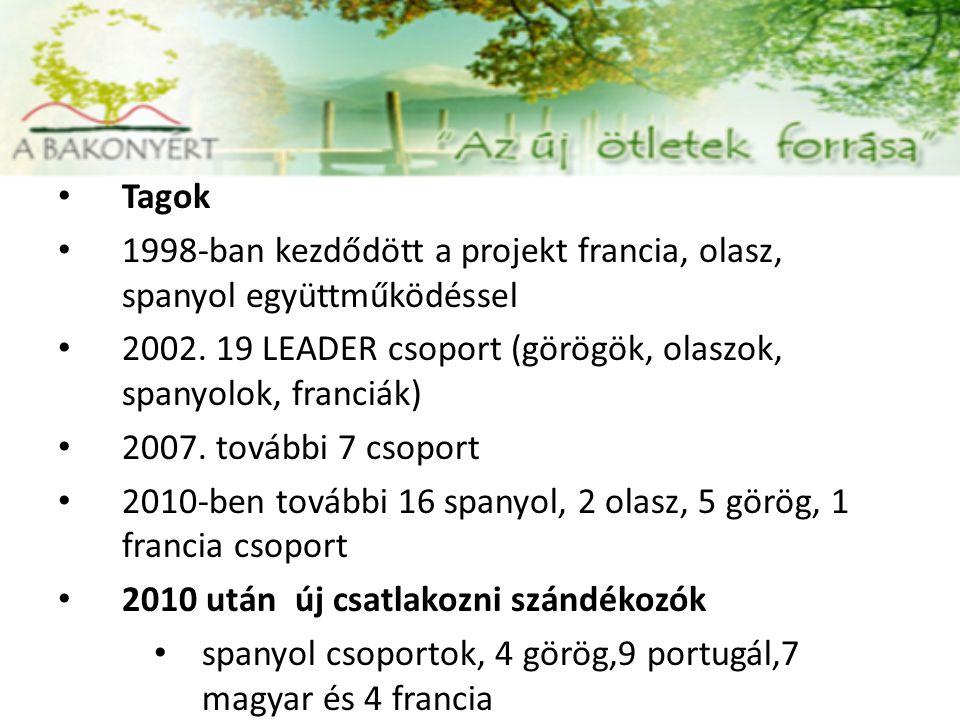 Tagok 1998-ban kezdődött a projekt francia, olasz, spanyol együttműködéssel. 2002. 19 LEADER csoport (görögök, olaszok, spanyolok, franciák)