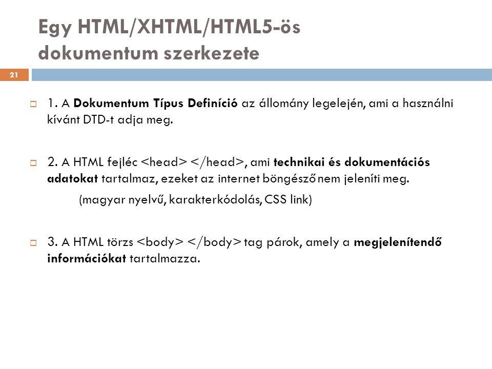 Egy HTML/XHTML/HTML5-ös dokumentum szerkezete