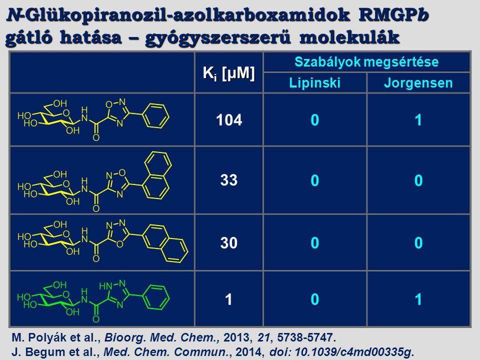 N-Glükopiranozil-azolkarboxamidok RMGPb gátló hatása – gyógyszerszerű molekulák