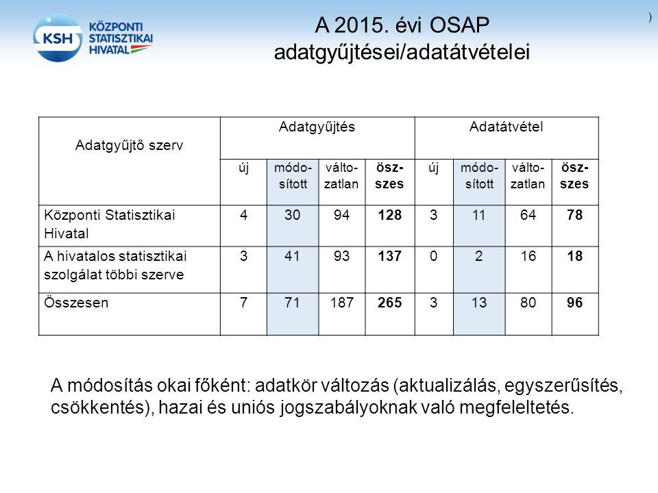 A 2015. évi OSAP adatgyűjtései/adatátvételei