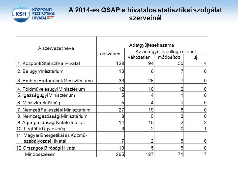 A 2014-es OSAP a hivatalos statisztikai szolgálat szerveinél