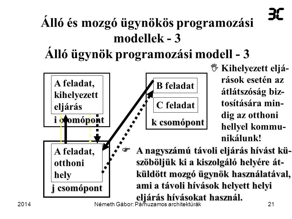 Németh Gábor: Párhuzamos architektúrák