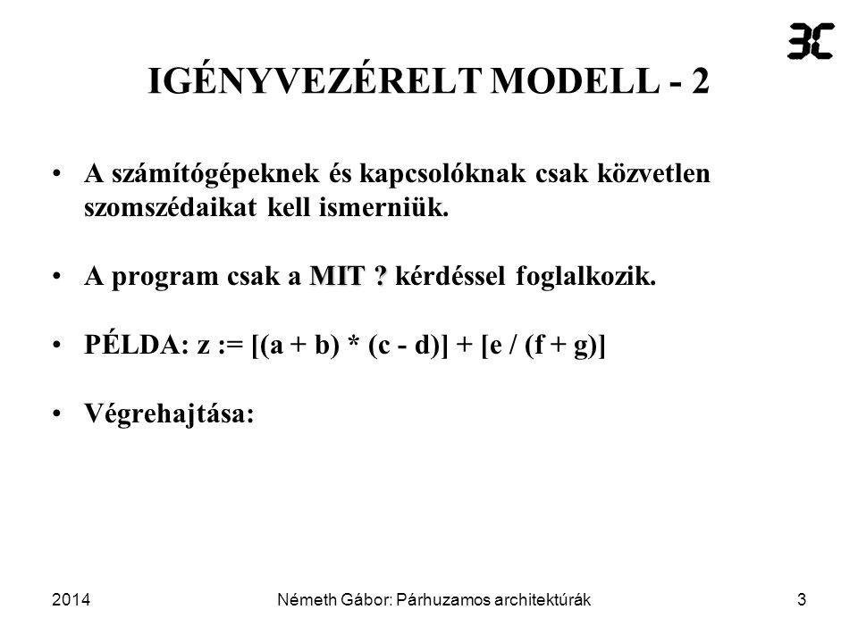 IGÉNYVEZÉRELT MODELL - 2